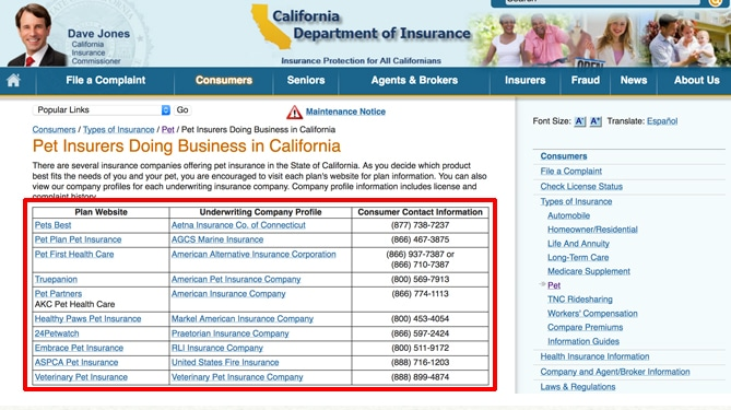 pet insurers california