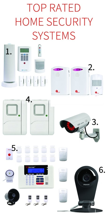 Best Self Install Home Security