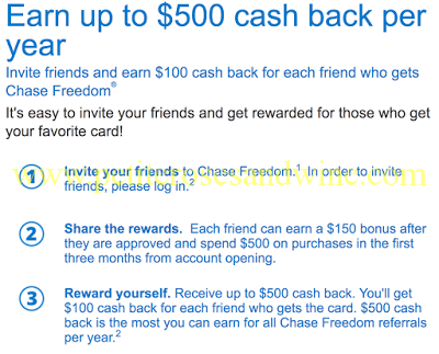 ScreenShot2017-05-13at11.08.07PM How to Maximize Chase Sapphire Preferred Card and Ultimate Reward Points TRAVEL