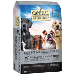 Canidae All Life Stages Less Active.