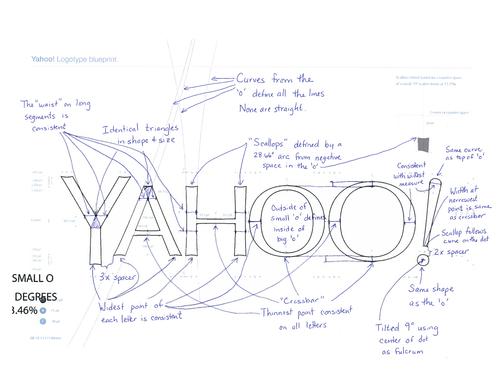 yahoo-mathematics