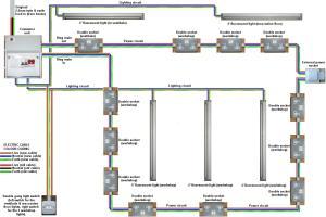 Garage to Workshop Conversion
