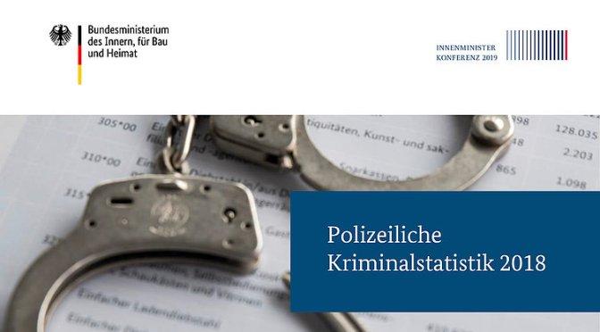 Pressemitteilung des UBSKM zu Zahlen minderjähriger Gewaltopfer nach der Polizeilichen Kriminalstatistik 2018