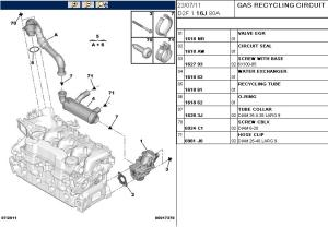 1,6 hdi egr bypass  Peugeot Forums