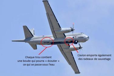 L'atlantique 2 est capable de larguer afin d'écouter les bruits sous-marins. Il peut aussi déployer des radeaux de sauvetage.