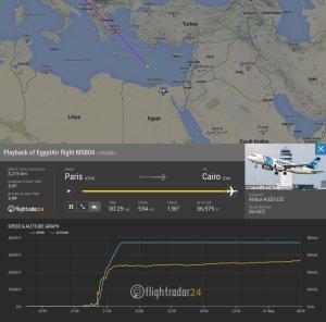 Altitude, vitesse, trajectoire, FlightRadar fournit toutes les données du transpondeur de l'avion jusqu'au moment de la coupure de ses émissions