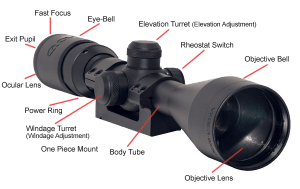 Choosing a Rifle Scope Driving You Crazy? We Can Help