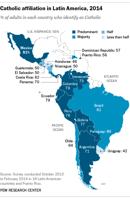 Mexicos Religion Percentages