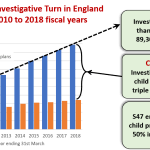 S.47 Investigations Double
