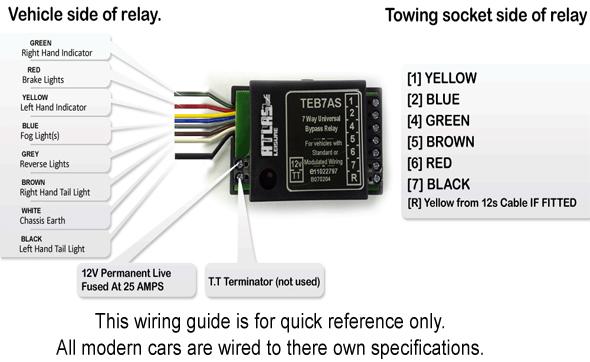 12 pin electrics bypass relay socket universal towbar wiring