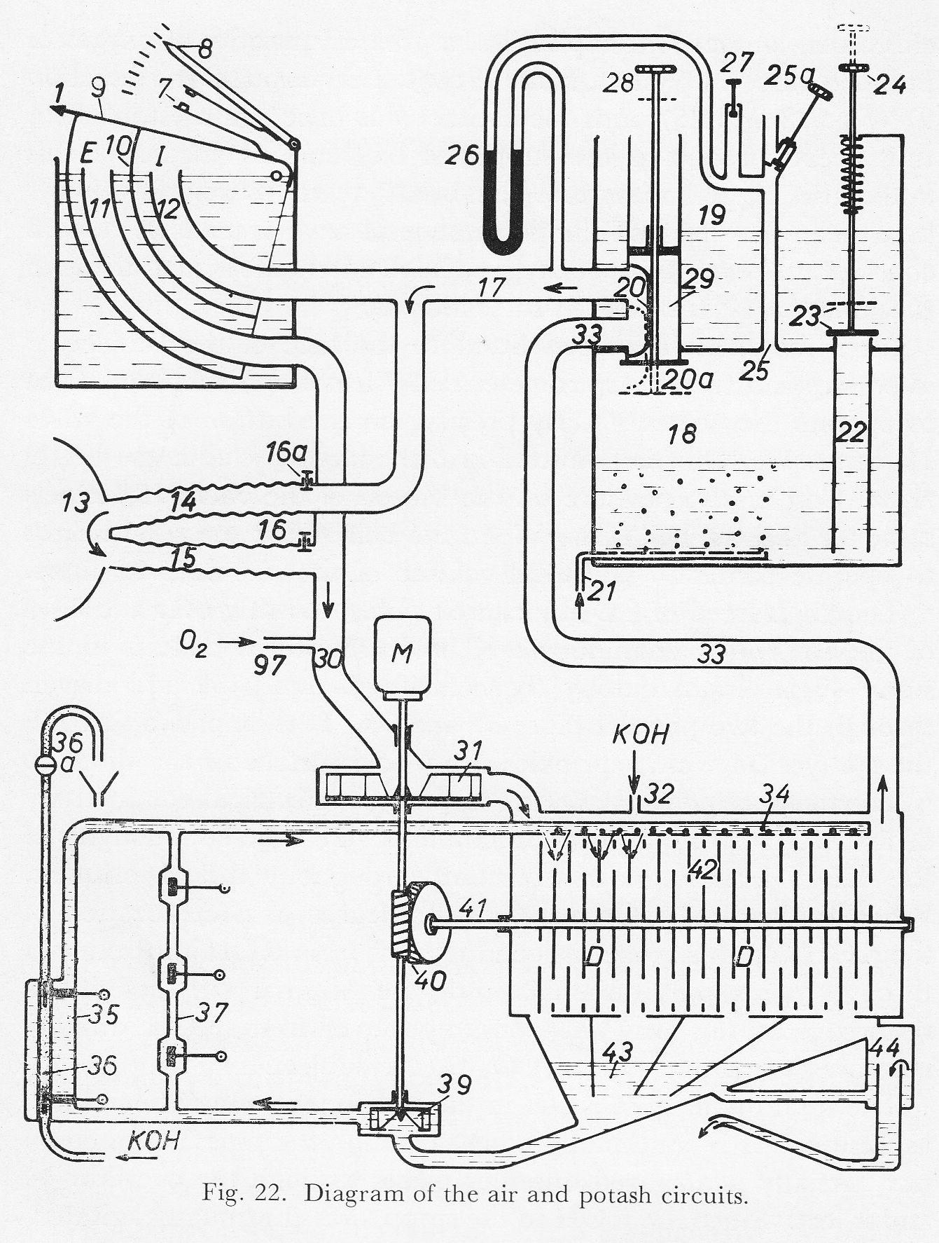 Fleisch Metabograph Schematic