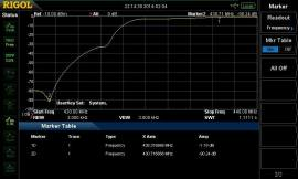 highpass (1 dB attenuation, 90 dB separation)