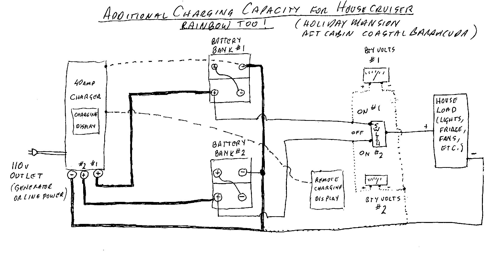 05 fleetwood southwind radiator fans wiring diagram 51 1993 Fleetwood Prowler Wiring-Diagram Fleetwood Bounder RV Wiring Diagrams