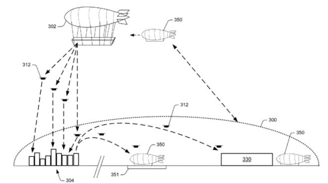 Amazon patent filled