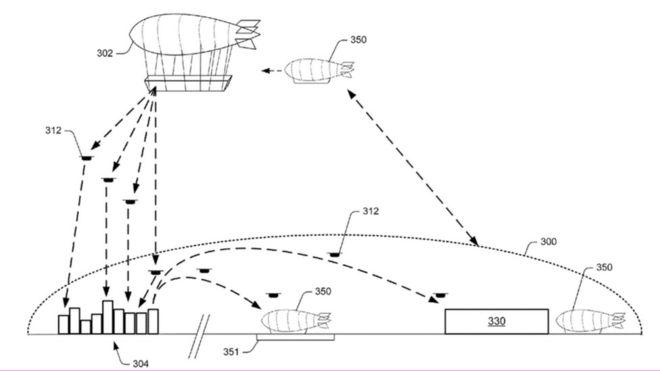Amazon patent filled