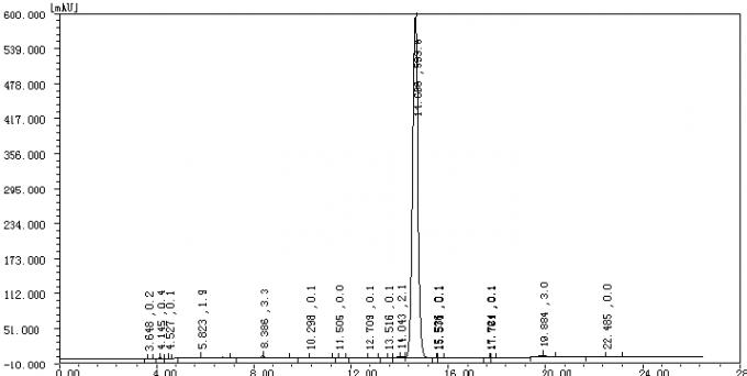 Injectable Turinabol Steroid Hormone Powder 4-Chlorodehydromethyltestosterone