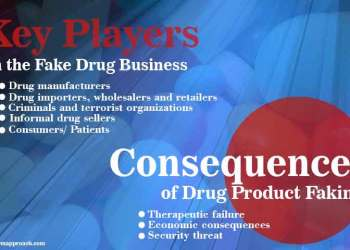 Featured image for the article Consequences of Fake Drugs