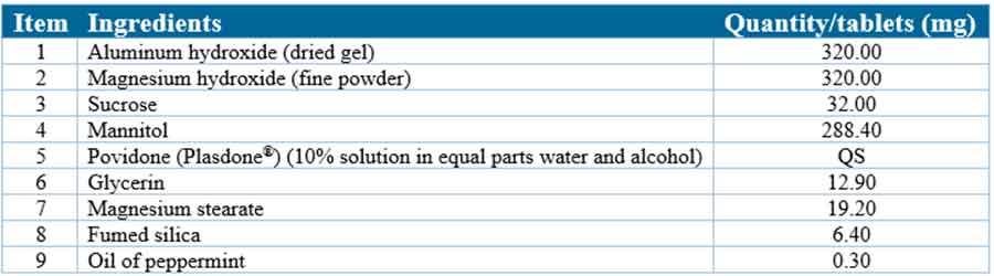 Chewable tablets: Typical formula for a chewable antacid tablet formulation