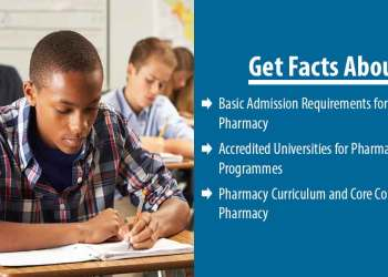 Featured Image for Admission Requirements for Studying Pharmacy