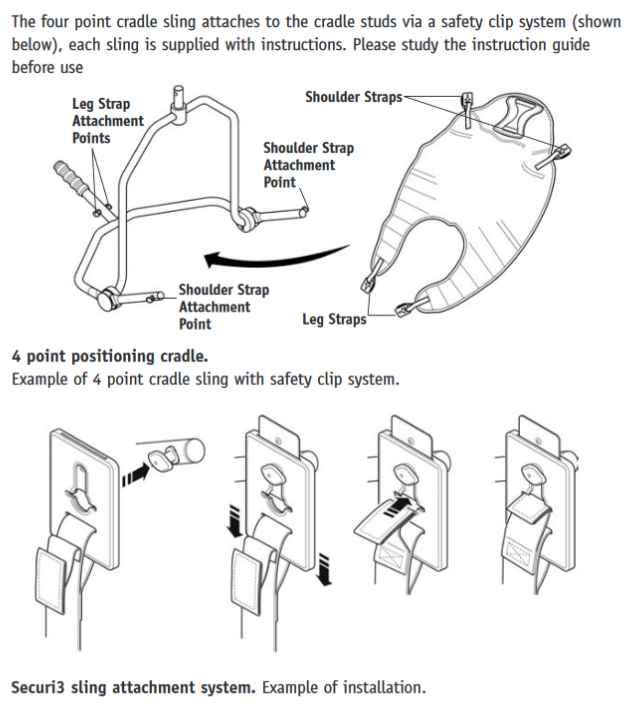 Invacare Hoyer Lift Slings For Toileting