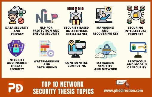 Top 10 Network Security Thesis Topics