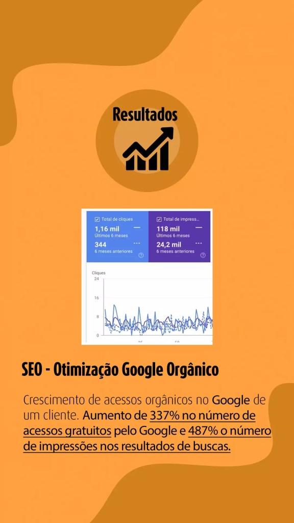 SEO + Blog = Resultados Google Orgânico