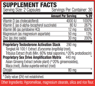 Spartagen Ingredients and Label