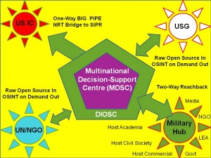 OSINT-DOSC-MDSC-Outreach-JPEG-300x225