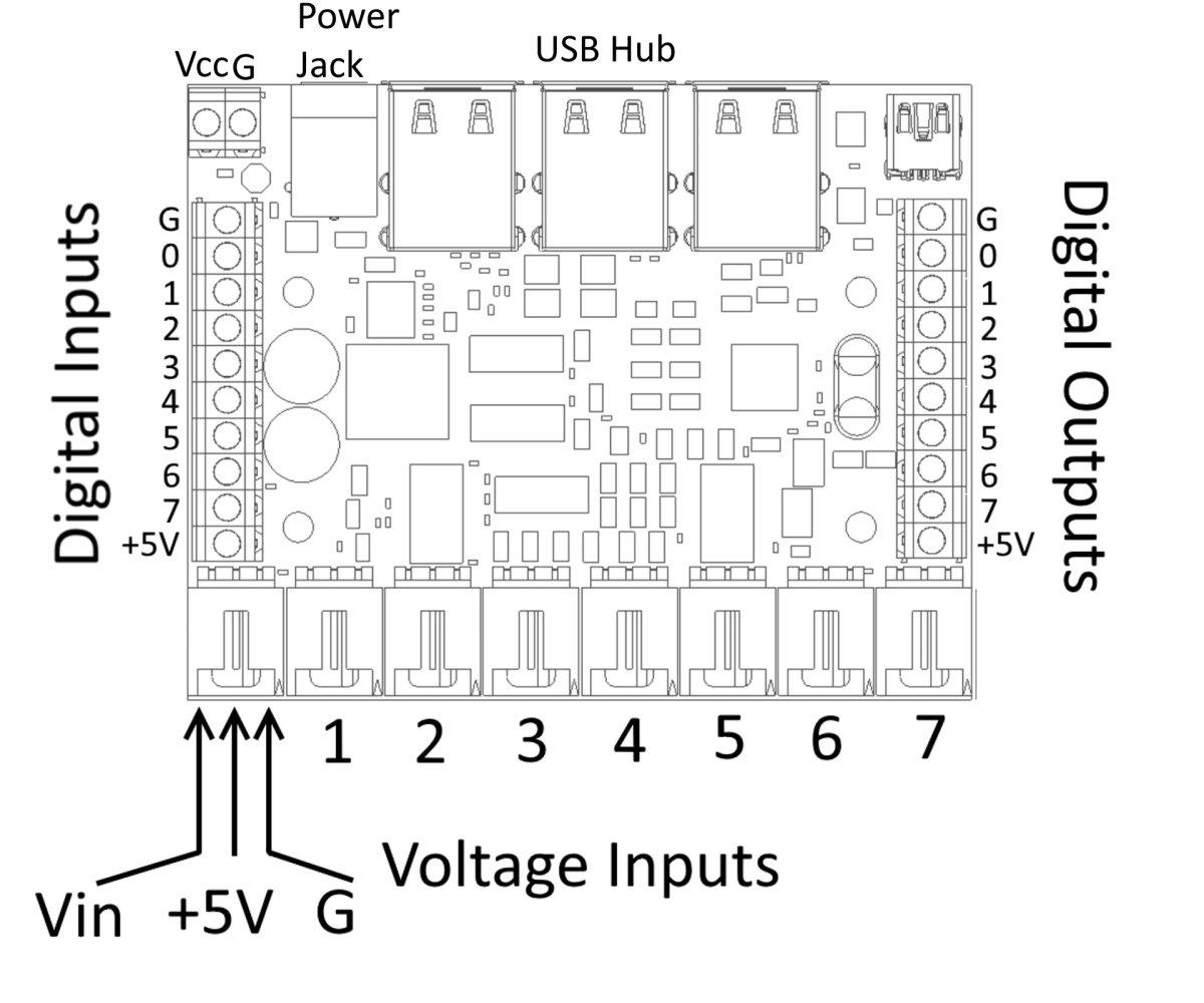 Phidgetinterfacekit 8 8 8 W 6 Port Hub