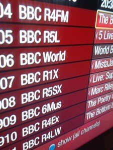 BBC Radio by Numbers