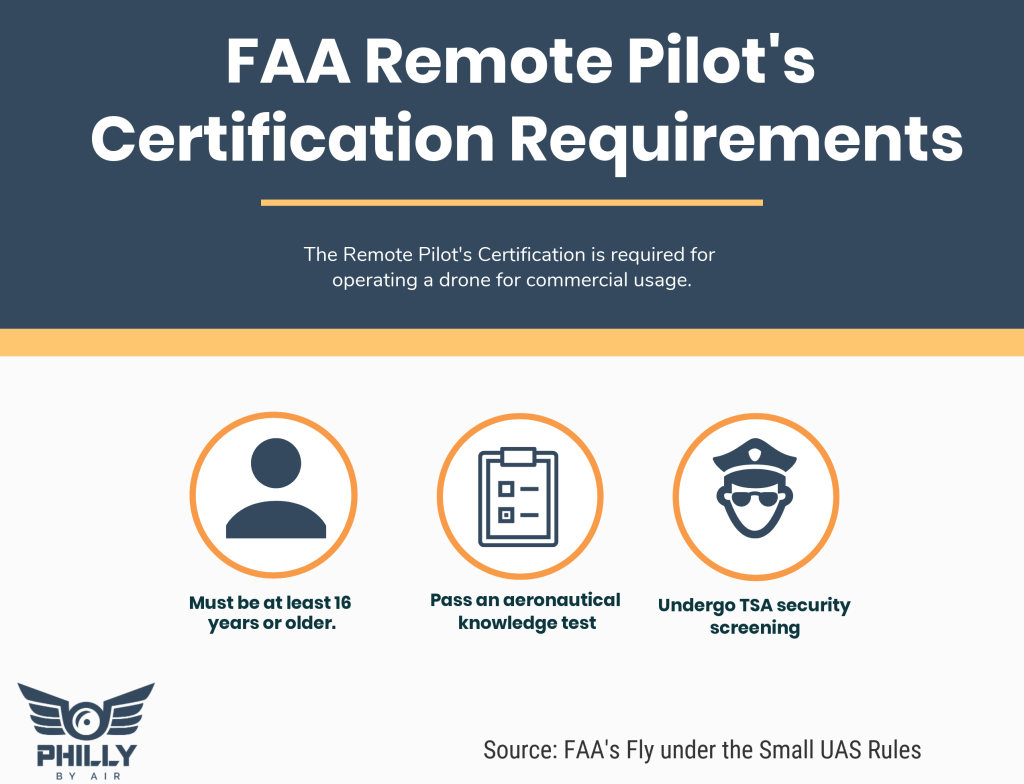 FAA Remote Pilot Certification Requirements