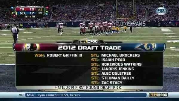 2014 Pick: LT Greg Robinson