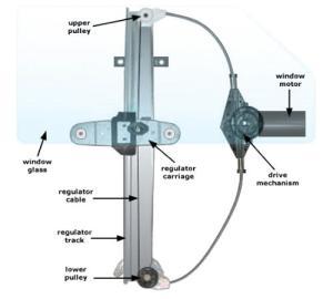 Door glass power window regulator and motor repair and