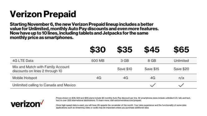 Verizon prepaid plans refresh