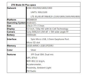 ZTE Blade S6 plus spc
