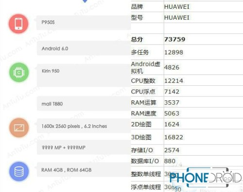 Huawei P9 Max first exposure: 6.2-inch 2K screen + Kirin 950 + 4GB!