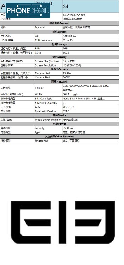 caractéristiques du Elephone S4