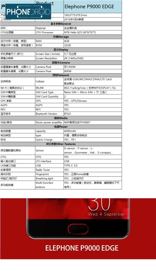 toutes les caractéristiques du Elephone P9000 Edge