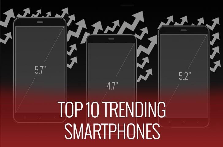 The Top 10 trending phones