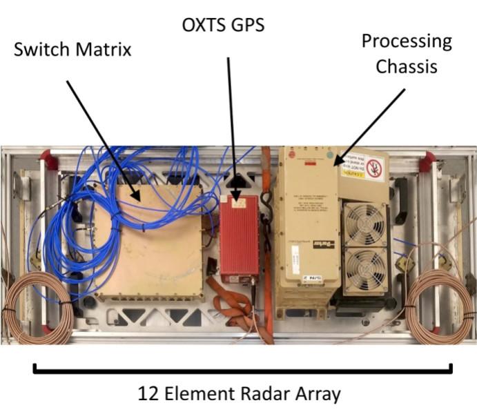 MIT CSAIL ground-penetrating radar