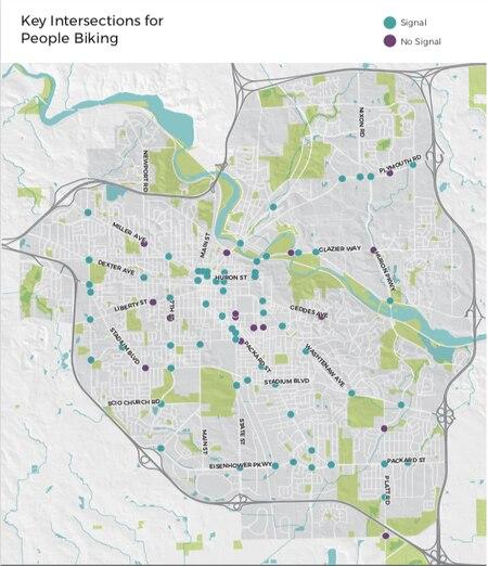 Ann Arbor transportation plan