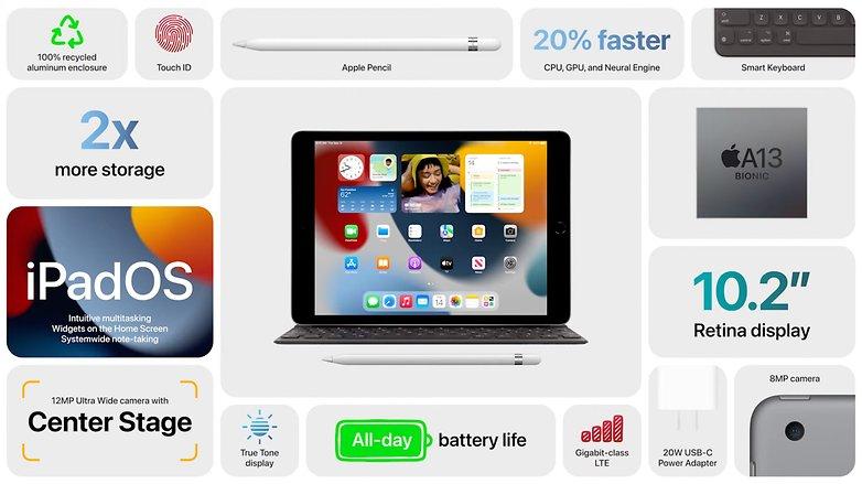 iPad Keynote 35