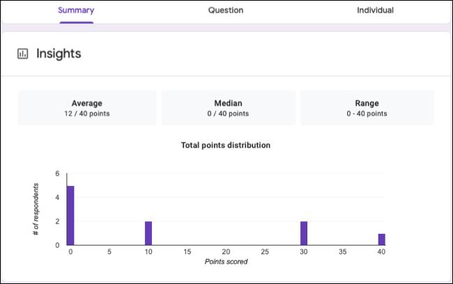 Quiz response summary