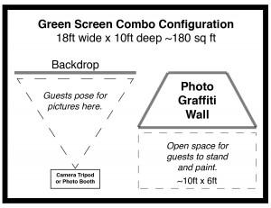 Green Screen Graffiti Wall