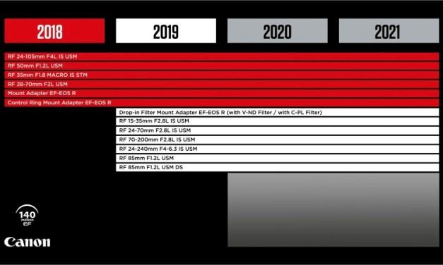 Canon presenta su roadmap de objetivos para cámaras mirrorless RF con 6 nuevas lentes en 2019