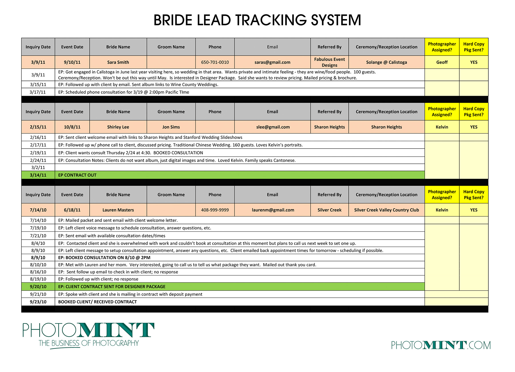 sales tracking spreadsheet Template – Sales Tracking Template