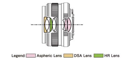 M.Zuiko Digital 17mm f1.8 Lens Architecture: Aspherical Lens, Dual Super Aspherical (DSA) Lens, High Refractive (HR) Index Lens