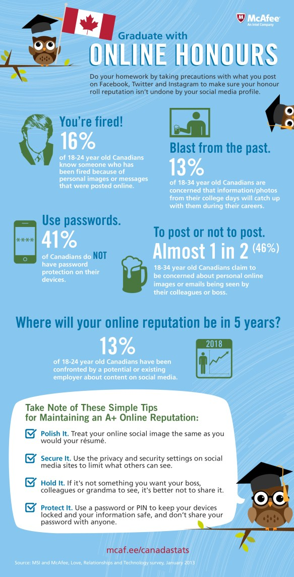 """McAfee's """"Graduating with Online Honours"""" Infographic"""