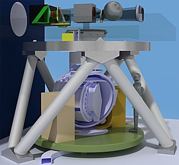 Fig.1: The MICADO First-Light Camera as a concept study at the Nasmyth focus of the E-ELT. The hexpod-like structure supports the optical bench of the Adapative Optics system (above), it carries and rotates the large vacuum vessel with the cold camera optics (below). As the central instrument structure it links the camera with the telescope incl. necessary adjustments. Image by Institute for Astrophysics