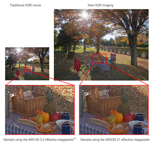 hdr-imaging-sample-with-the-imx230-type-info